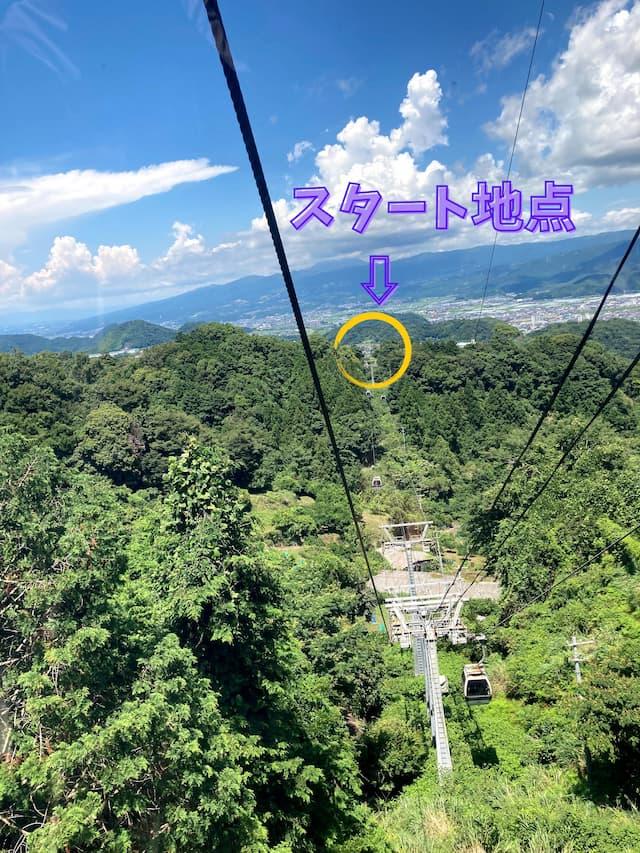 伊豆の国パノラマパークのロープウェイから見える景色